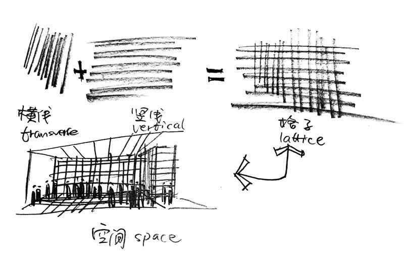 横竖线条相互交织形成了格子,格子划分了空间,空间圈定了人的活动,这么简单的逻辑关系却构成人们复杂的人际交往空间场,在这个场里人与人的交际有会产生不同的后价值。